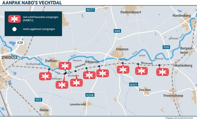 Kaart van de onbewaakte spoorwegovergangen in de Vechtdallijn die uiterlijk eind 2023 moeten worden opgeheven. De eerste NABO op het spoor vanaf Zwolle, bij Dalfsen, wordt in 2021 aangepakt. Dat geldt ook voor de overgang bij de Beerzerweg onder Junne.
