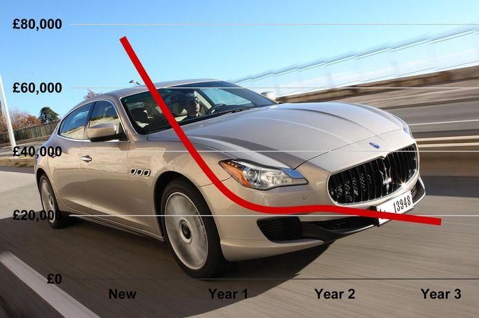 De Maserati Quattroporte is een echt kanon. Een afschrijfkanon welteverstaan.