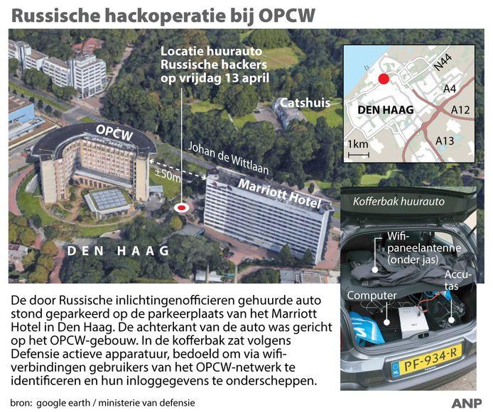 Infografieken Nederland