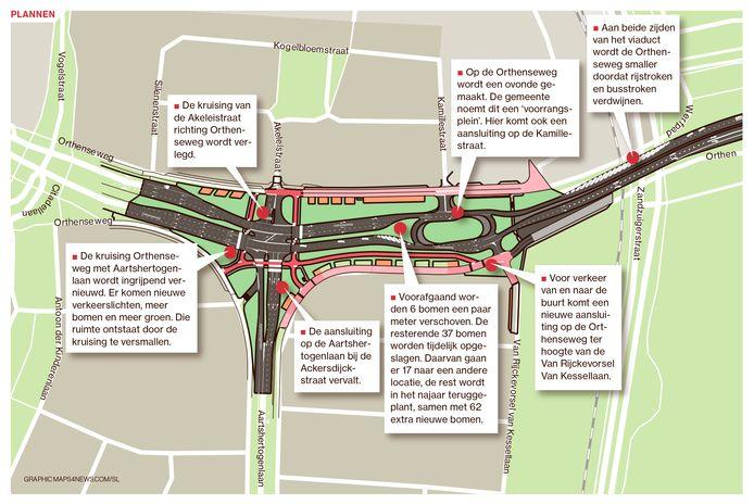 Aanpassingen aan Orthenseweg, Den Bosch