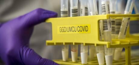 Opnieuw ruim honderd besmettingen vastgesteld in de regio