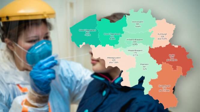 IN KAART. Besmettingen dalen in alle provincies, maar paasdagen vertekenen situatie. Bekijk hier de situatie in uw regio