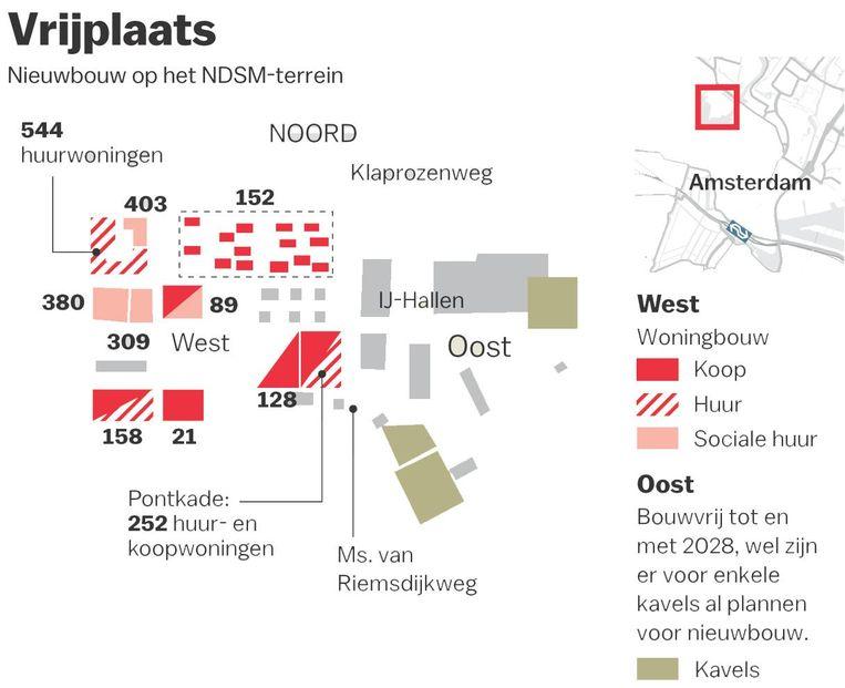 Bouwplannen op de NDSM-werf Beeld Gemeente Amsterdam/Laura van der Bijl