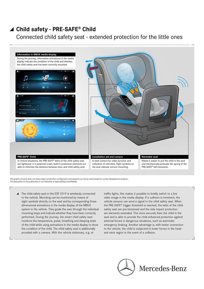Uitleg van Mercedes-Benz over de werking van het autostoeltje.
