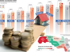 Lokale lasten: Nijmegen is in de regio bijna de goedkoopste