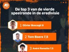 PSV'ers blinken uit in vierde speelronde, vier onvoldoendes bij Fortuna