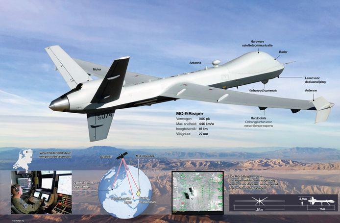 De MQ-9 Reaper is voorzien van de modernste technologie. De militair op de foto is niet een van de geïnterviewden.