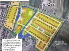 Felle kritiek op gebrek aan goedkope huizen in plan Oijense Zij Noord