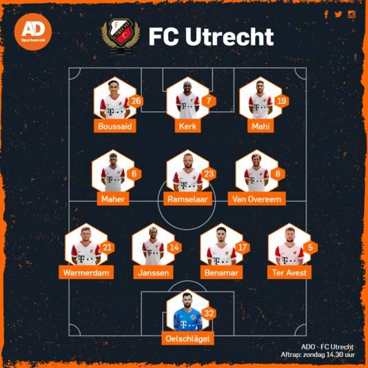 De vermoedelijke opstelling van FC Utrecht tegen ADO.