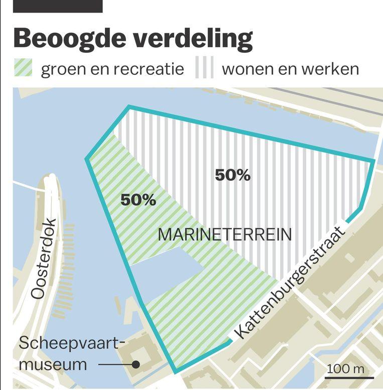 Vijftig procent van het oppervlak wordt publieke ruimte, met veel groen en mogelijkheden tot bewegen Beeld Jorris Verboon