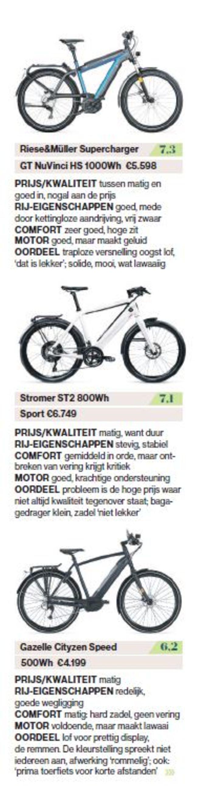Meer geteste fietsen in deze categorie vind je hier. Klik op de foto om deze te vergroten.