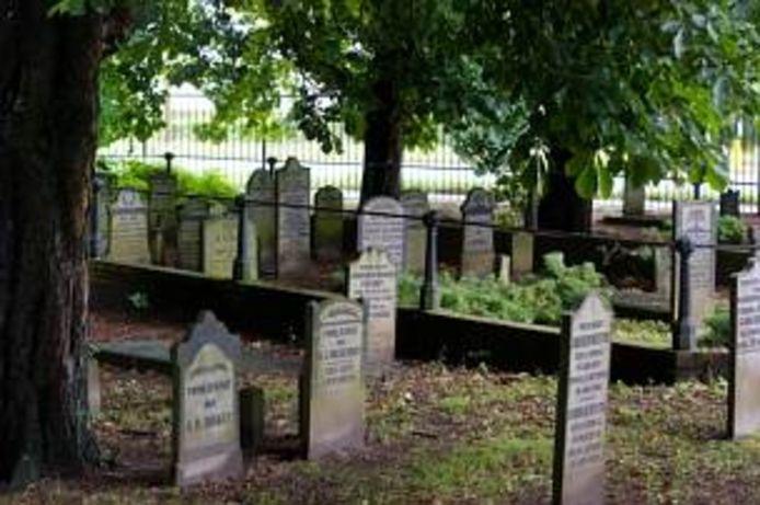 De begraafplaats in vroeger tijden.