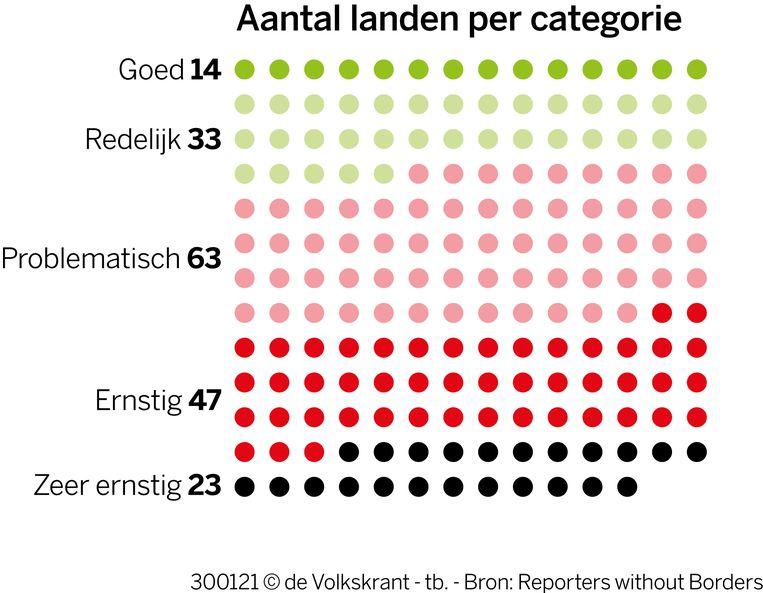 null Beeld Thijs Balder / de Volkskrant