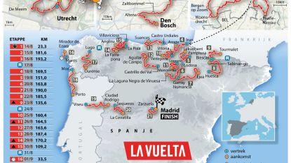 Vuelta 2020 doorkruist vier landen en doet Tourmalet en beruchte Angliru aan