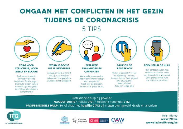 Hulplijn 1712 bracht al een poster uit met tips hoe om te gaan met conflicten in het gezin tijdens de coronacrisis.