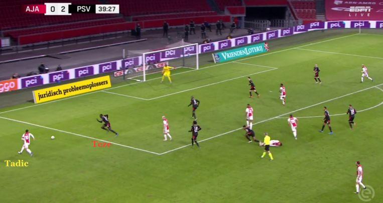 Ajax-PSV Beeld Screenshot