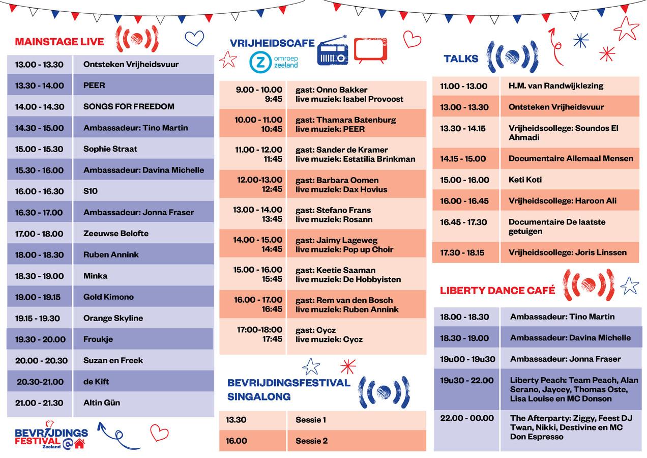 Programma Bevrijdingsfestival 2021