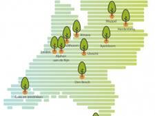 Tiny forest in Europese bomenstad Apeldoorn