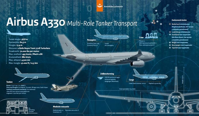Infographic KC-30M oftewel Airbus 330 MRTT, gestationeerd op Vliegbasis Eindhoven.