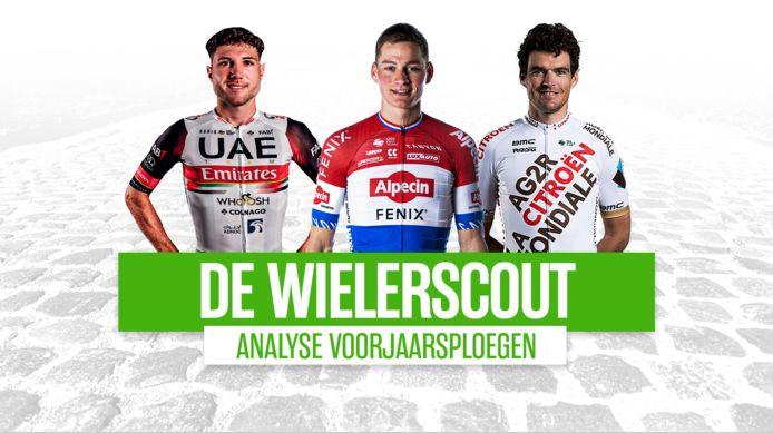 Onze wielerscout fileert vandaag de voorjaarsploegen van onder meer UAE-Team Emirates en Alpecin-Fenix.