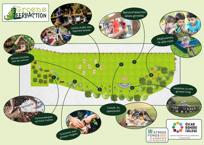 Genoeg ideeën om Het Groene Leerbastion vorm te geven.