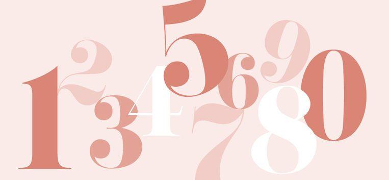 Zo ziet deze week (23 t/m 29 maart) eruit volgens jouw numeroscoop