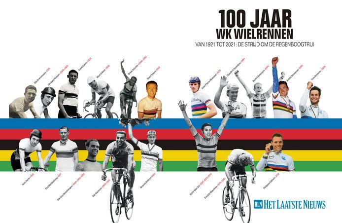Cover boek HLN 100 jaar WK wielrennen