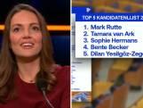 Vier van de vijf in VVD-top is vrouw: een statement?