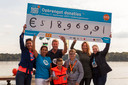 Foto cheque eindbedrag, van links naar rechts: Katrijn van Weegberg (Stichting Swim to Fight Cancer 's -Hertogenbosch), Hanneke van der Voort (projectleider Swim to Fight Cancer 's-Hertogenbosch), Marc Lammers (voorzitter Stichting Swim to Fight Cancer 's -Hertogenbosch), Naomi Flach (ambassadeur Kids Swim), Sjoerd Janssen (Kids Swim), Limore Noach (stichting Fight cancer), Tatiana Krumm (Stichting Swim to Fight Cancer 's -Hertogenbosch).