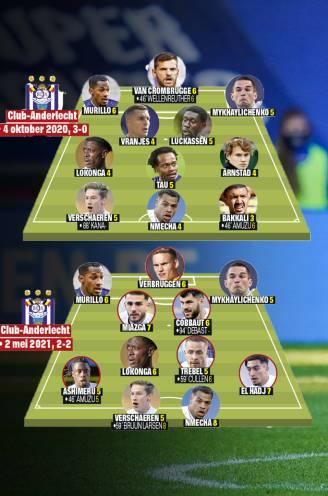 Tussen Brugge en Brugge: de 7 verschillen bij Anderlecht in kaart na de twee toppers op Club