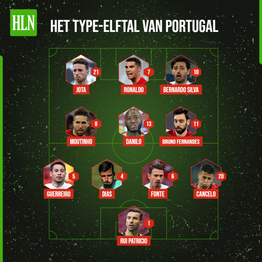 De verwachte basiself van Portugal.