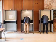 Ruim 20.000 Nederlanders vulden Technologie Kieswijzer in: 'Verrassende uitkomsten'