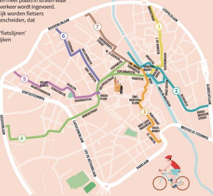 7 fietslijnen