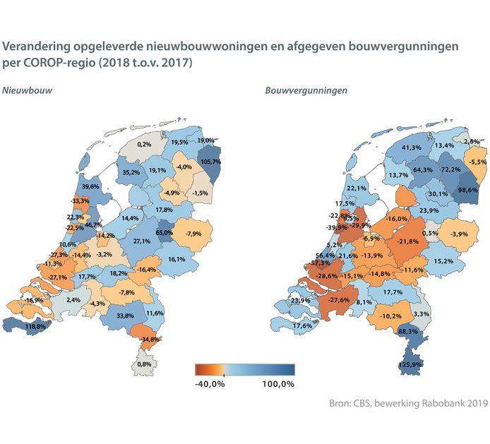 In totaal is het aantal afgegeven vergunningen nagenoeg gelijk gebleven, maar de verschillen per regio zijn groot. Daar waar de vraag naar huizen het grootste is, wordt het minste nieuwbouw gepleegd.