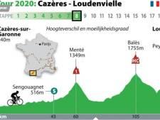 Peloton wacht Pyreneeënrit met drie pittige beklimmingen