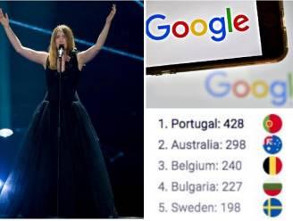 Google voorspelt derde plaats voor Blanche