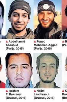 Helft aanslagplegers heeft Marokkaanse achtergrond