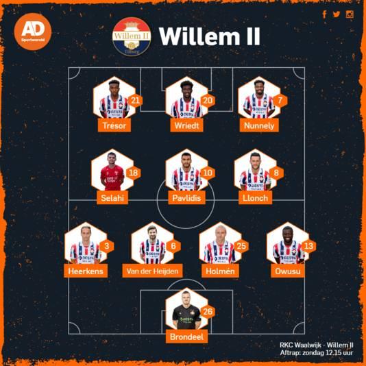 RKC Waalwijk - Willem II.