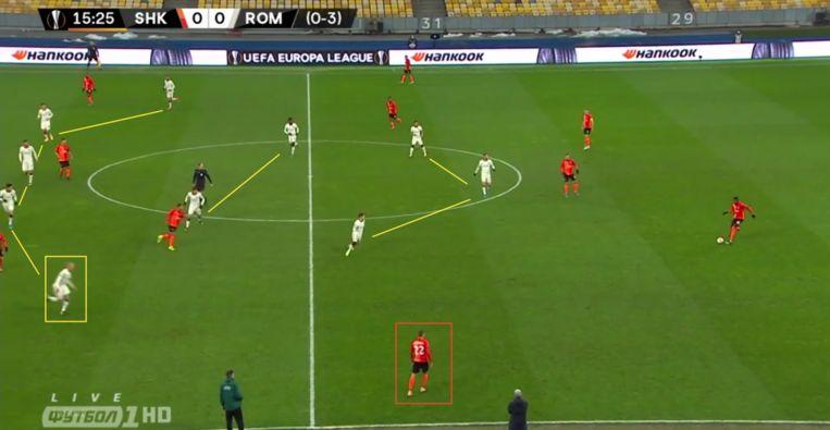 De defensieve structuur van AS Roma (spelend in wit). Beeld Screenshot