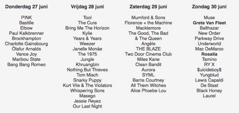 Festivaloverzicht Rock Werchter