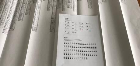 Burgemeester Kampen wil na missers af van stempotlood: 'Niet meer van deze tijd'