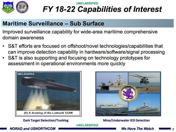 In 2016 waarschuwde het Pentagon al voor de spionage-activiteiten van de Losharik.