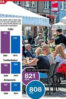 Aantal cafés dalen, maar restaurants en fastfoodzaken stijgen in West-Brabant: 'Maar de spoeling wordt dun'