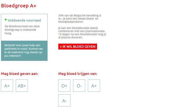 Bloedgroep A+
