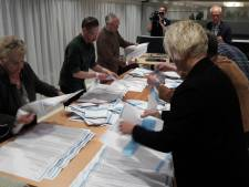 Even zijn de stembiljetten op in Nijmeegs stembureau