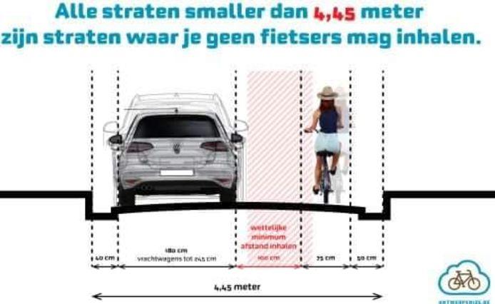 Als een straat maar 4,5 meter breed is, mag je geen fietsers inhalen.