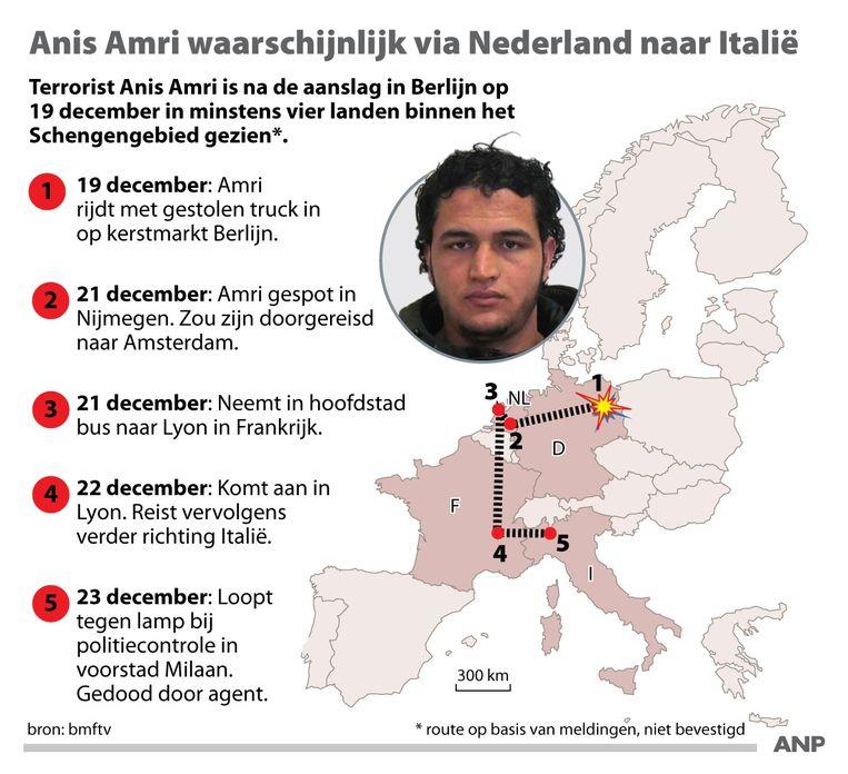 De vermoedelijke route van Anis Amri. Beeld Infografieken Nederland