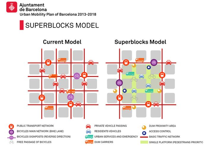 Het concept van de 'supereilanden' schematisch uitgelegd.