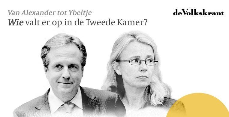 Voorpagina van de website volkskrant.nl/kamerleden. Beeld