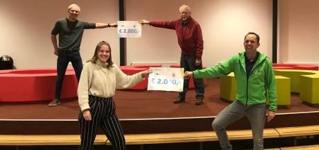 4000 euro van Marianum voor goede doelen